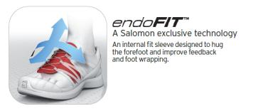 Salomon-Endofit.png